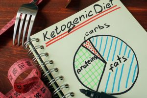 keto diet to lose a lot of weight