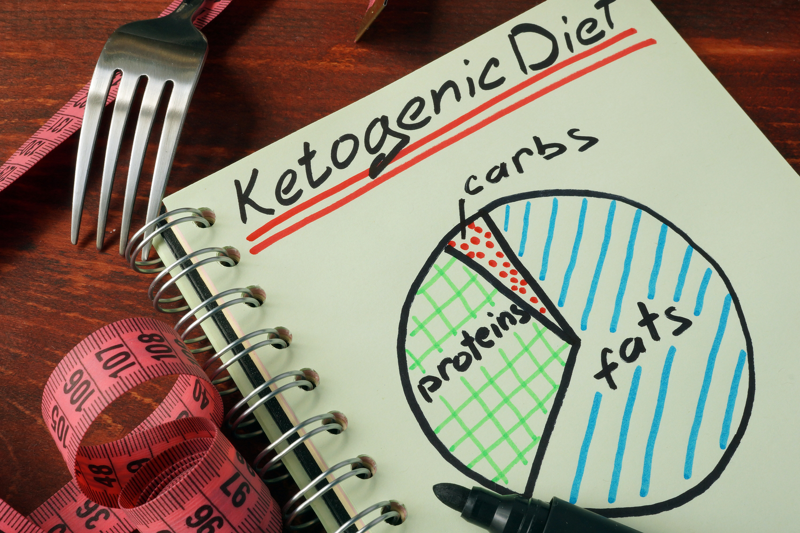 The Keto Diet To Easily Lose a Lot of Weight
